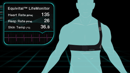 healthcare wearables