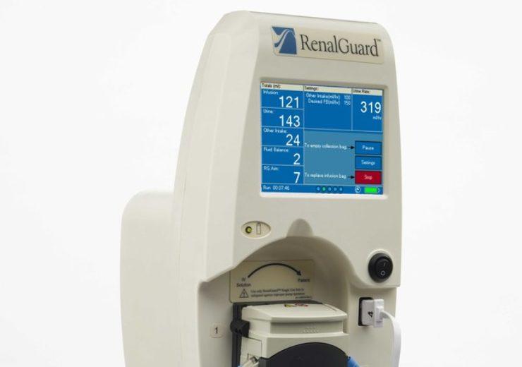RenalGuard Solutions