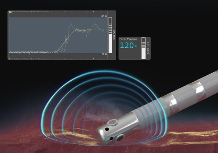 Boston Scientific introduces DIRECTSENSE technology in US