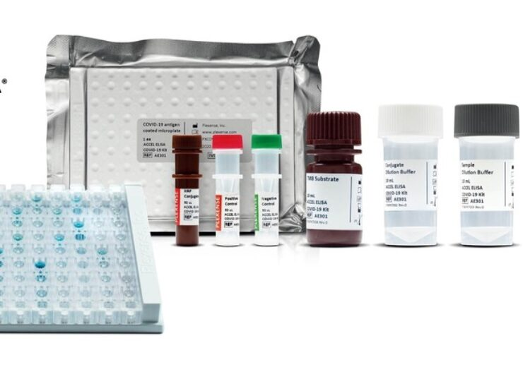 VEO Diagnostics ACCEL ELISA COVID Antibody Test