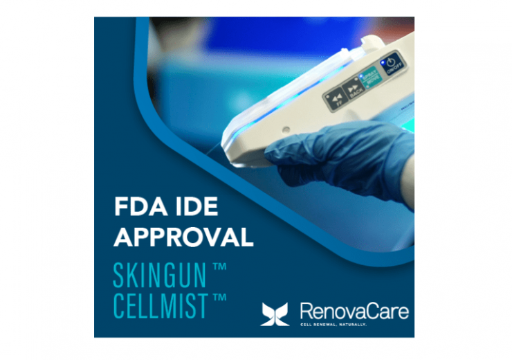 RenovaCare gets FDA IDE approval to begin SkinGun and CellMist system trial